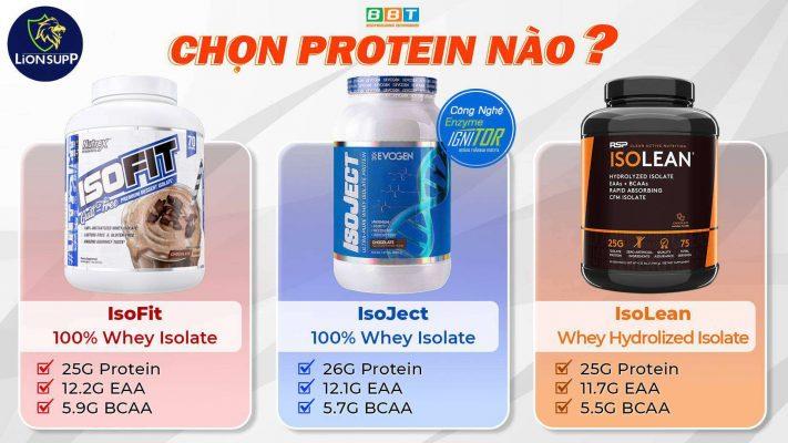 Whey Protein Tốt Nhất Hiện Nay